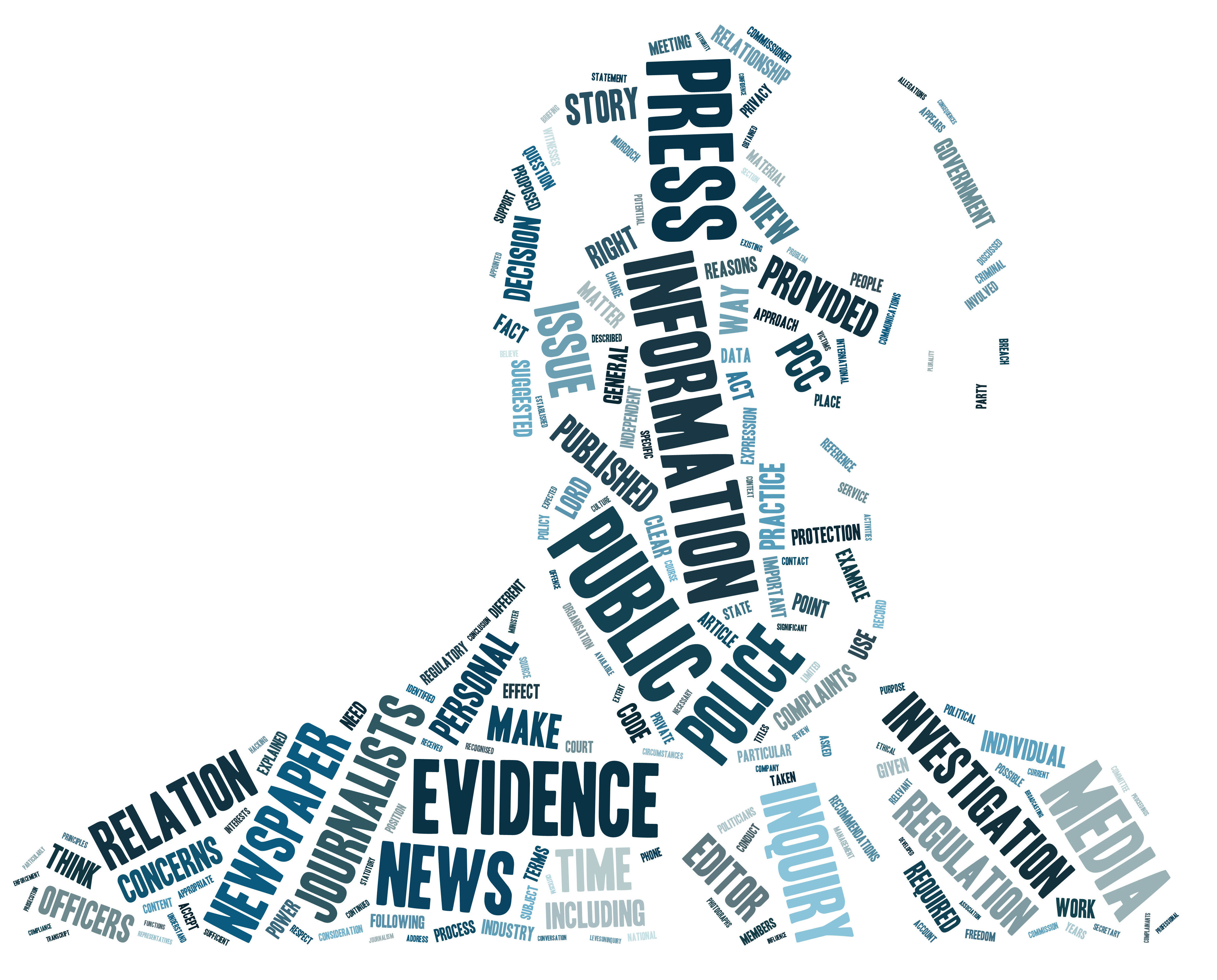 A Leveson Word Cloud